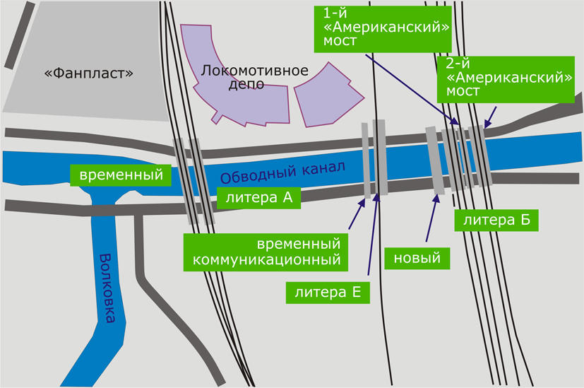 Схема расположения мостов
